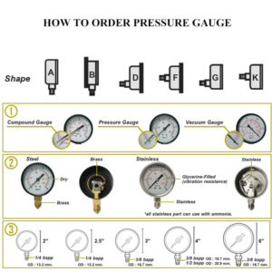 how to order pressure gauge