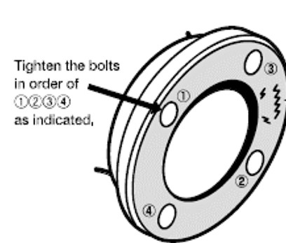 How to tighten bolt flange