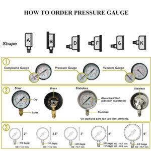 how to order pressure gauge