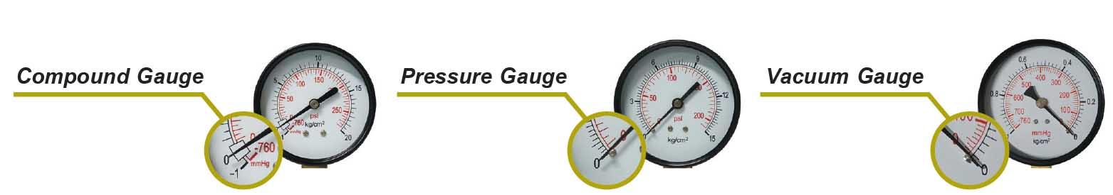 ประเภท ของ เพรชเชอร์เกจ Type of Gauge