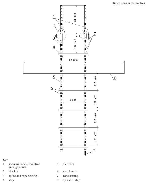Construction details of pilot ladders.